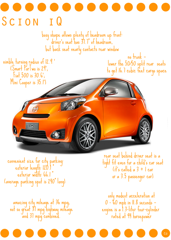Scion_IQ_guide