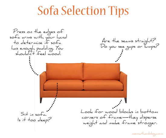 Sofa_Buying_Guide