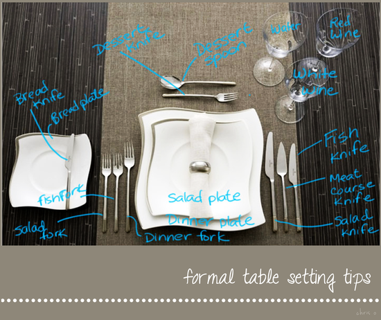 Formal table setting tips: cheat sheet