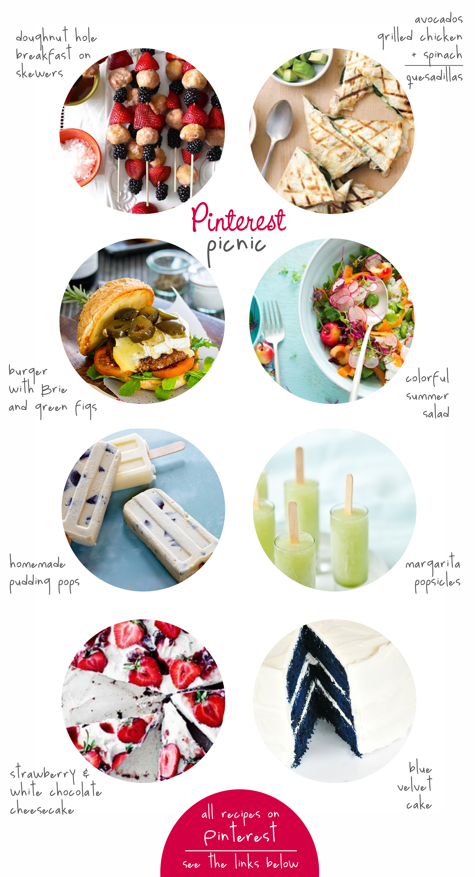Momathon Blog: A Pinterest Picnic (Recipes and Party Ideas for the ...