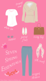 7_Spring_Essentials