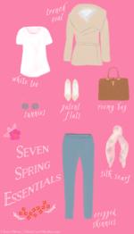 7_Spring_Essentials