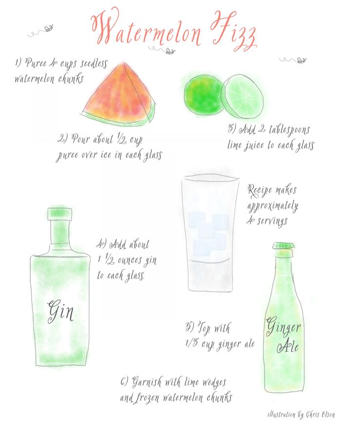 Watermelon fizz cocktail recipe